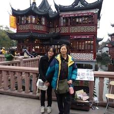 Profil korisnika Shuying