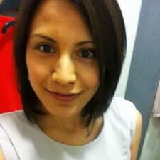 Profil Pengguna Anjie