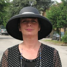 Mariolina User Profile