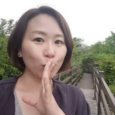 Geunha felhasználói profilja