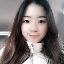 Профиль пользователя Wonha