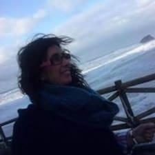 Profil korisnika Maria Jose