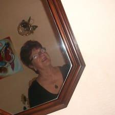 Josette - Profil Użytkownika