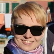 Ihnatkovich User Profile