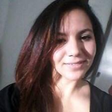 Kiko felhasználói profilja