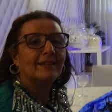 Zoulirhaさんのプロフィール