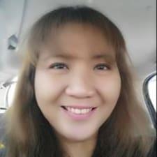 Shazanora Kullanıcı Profili