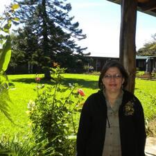 Maria Antonieta felhasználói profilja