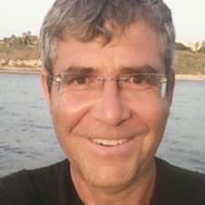 Menachem felhasználói profilja
