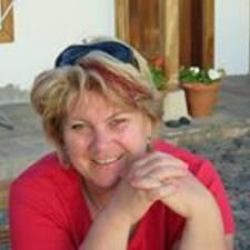 Margit - Profil Użytkownika
