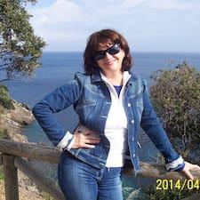 Marivanna User Profile