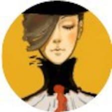 Suki - Uživatelský profil