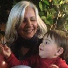 Sandra Mara felhasználói profilja