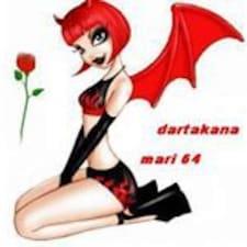 Profil utilisateur de Mari Angeles