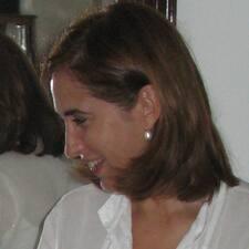 Chelo User Profile