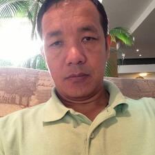 Profil Pengguna Ngawang