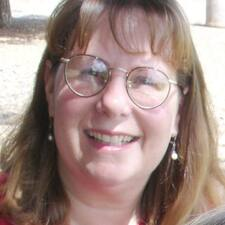 Anat felhasználói profilja