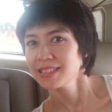 Profilo utente di นวลนารา