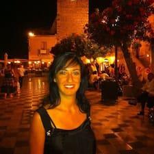 Mariarosa - Uživatelský profil