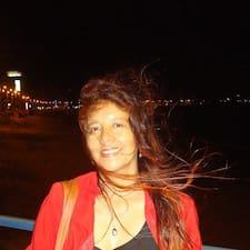 Profil korisnika Martha Sofia