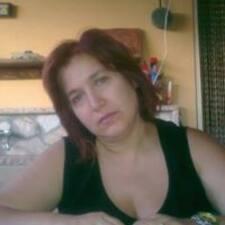 Gebruikersprofiel Maria Rosaria