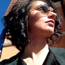 Profil utilisateur de Gorica
