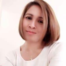 Profil utilisateur de Marichu