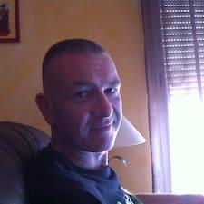 Profil korisnika Perez