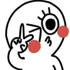 Perfil de l'usuari Minji