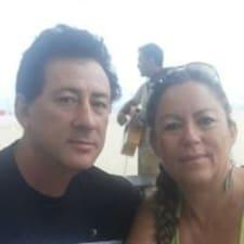 Celio Volmir Rodrigues User Profile