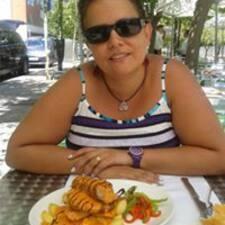 M Beatriz User Profile
