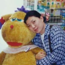 Jinju(Mika) - Profil Użytkownika