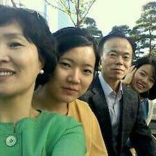 Jung-Jin Kullanıcı Profili