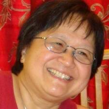 Jacinta - Profil Użytkownika