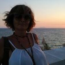 Profil korisnika Serenella