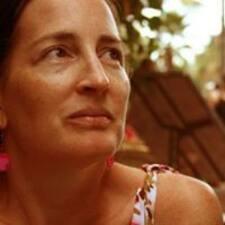 Analía - Profil Użytkownika
