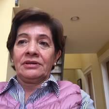 Profilo utente di María Guadalupe