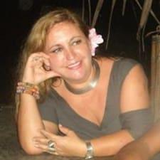 Profil utilisateur de Maria A.