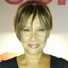 Henkilön Margarita käyttäjäprofiili