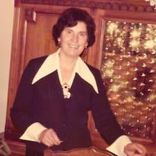 Marija Brukerprofil