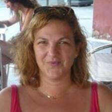Profil korisnika Mª Carmen
