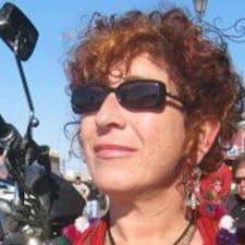 Margalida User Profile