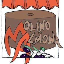 Molino Almona - Uživatelský profil