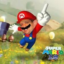 โพรไฟล์ผู้ใช้ Mario
