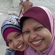 Rizafizah User Profile