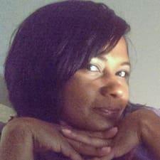 Melissa, İstifadəçi Profili