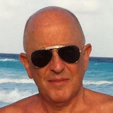 Profil korisnika Simon Abel