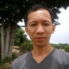 Профиль пользователя Piyawut