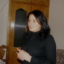 Profil korisnika Megi