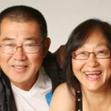 Gaik Khim User Profile